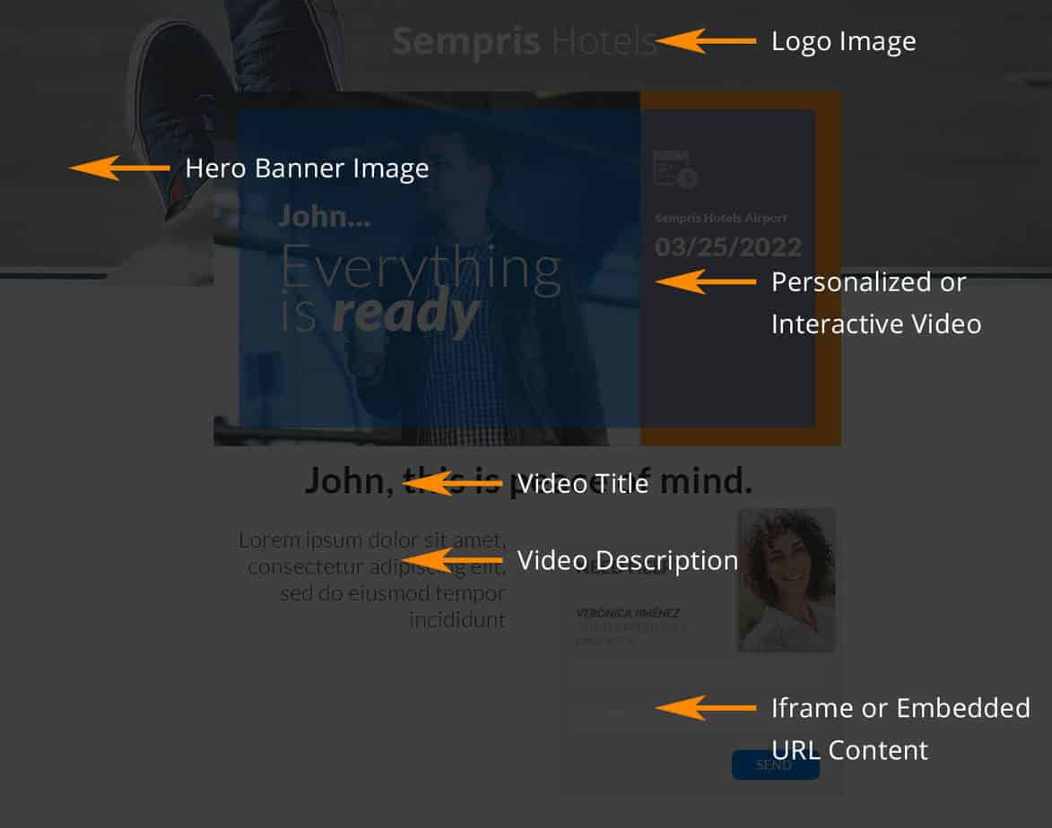 Dynamic Landing Page Example