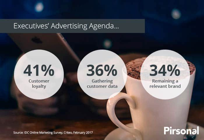 Marketing Executives' Top Priority is Customer Loyalty