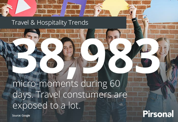 According to Google, the online travel customer is exposed to over 38,983 micro-moments in any 60-day timeframe
