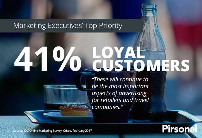 Customer loyalty is marketing executives' top priority