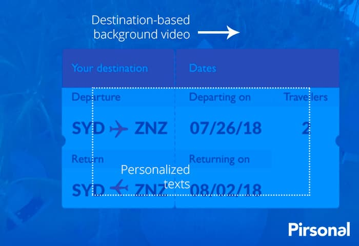 Personalized Video Example: Online travel Agency