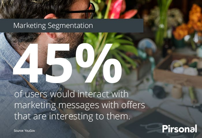 Segmentation is the key: 45% of users would interact with marketing messages with offers that are interesting to them